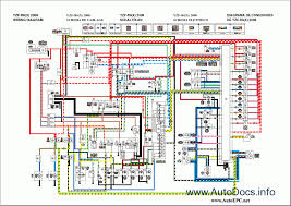 1999 yamaha r6 wiring diagram 1999 image wiring 1999 yamaha r6 wiring diagram jodebal com on 1999 yamaha r6 wiring diagram
