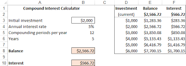 data table in excel how to create one