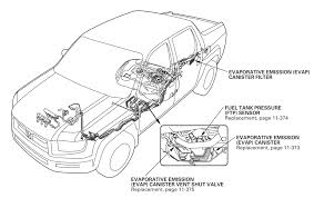 honda ridgeline fuel filter wiring diagram sample 2007 honda ridgeline fuel filter wiring diagram honda ridgeline fuel filler issue 2006 honda ridgeline