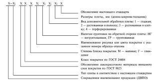 ГОСТ 8904-81 Плиты древесноволокнистые твердые с ...