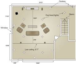 17 best ideas about home theater setup home theater home theater room floor plans take a look at a floor plan