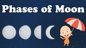 Phases Of The Moon Chart For Kids Phases Of Moon Aumsum