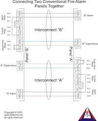 fire alarm wiring diagram wiring diagram conventional fire alarm systems typical wiring diagram zeta