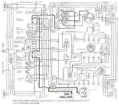 Free ford truck wiring diagrams ex les of an information system