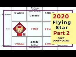 Part 2 Of 2020 Rat Year Flying Star Feng Shui Analysis With