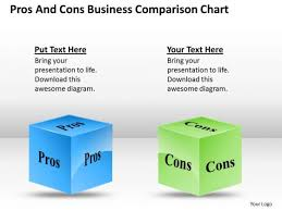 Strategy Powerpoint Template Pros And Cons Business