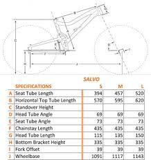 Mongoose Bike Size Chart Bike Spacers