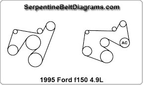 1994 ford f 150 engine diagram not lossing wiring diagram • 1994 ford f 150 engine diagram images gallery