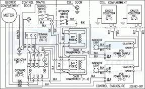awesome of industrial electrical wiring diagram symbols efcaviation awesome of industrial electrical wiring diagram symbols efcaviation picture at electrical wiring diagram
