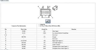 2004 saturn vue fuse box diagram 2005 saturn vue radio wiring wiring library u2022 rh efecty co 2004 saturn vue fuse box