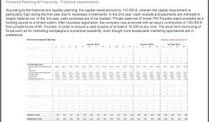 Download By Restaurant Expense Spreadsheet Template Monster Reviews ...