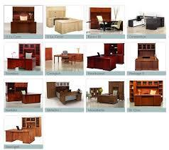types of office desks. Types Of Desks Office Furniture Resources Interesting Design Ideas T