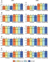 Dow Corning 790 Color Chart Dow Corning 790 Color Chart Beautiful Physical Parameters Of