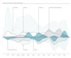 Tmi Chart Feltron Reports Tmi In A Nice Package Khorn2khorn2