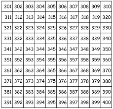 300 Number Chart Hundreds Charts With Oomph Mathematical Thinking
