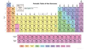 periodic table mass best of diffe atomic mass periodic table best file periodic table fresh periodic