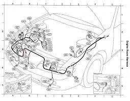 s14 sr20det wiring harness diagram wiring diagram nissan 240sx wiring harness diagram solidfonts