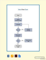 Flow Chart Template Word 2016 38 Flow Chart Templates Doc Pdf Excel Psd Ai Eps