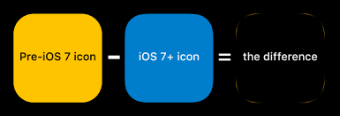 difference between a rounded rectangle and squircle image via mark stanton