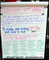 Dialogue Anchor Chart Copy Of Dialogue Lessons Tes Teach