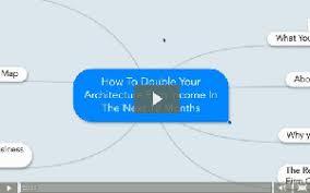 Architecture Firm Profit Map