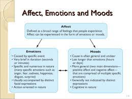 Affect, Emotions and Moods 7-4 ...