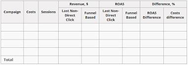 Проверка экономической эффективности модели атрибуции owox график для мобильного