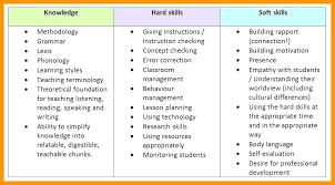 Key Skills For Resume Best Key Skills Resume Australia