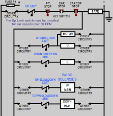update terminal stopping devices hydraulic elevators  example 1 wiring diagram