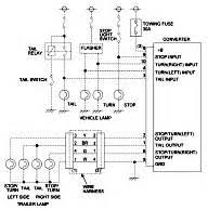 toyota tundra 2001 trailer wiring diagram wiring diagram blog 2006 toyota tundra trailer wiring diagram images