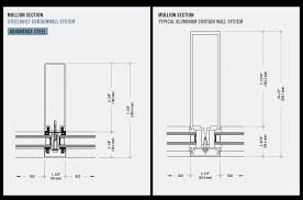 curtain wall glass panel sizes gopelling pertaining to how thick is curtain wall glass
