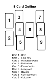 Card Outline A Writers Storyboards Card 9 Card Outline Writers Storyboards
