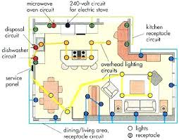 house electrical wiring diagram australia home electricity wiring home electric wiring diagram Home Electrical Wiring Diagrams #12