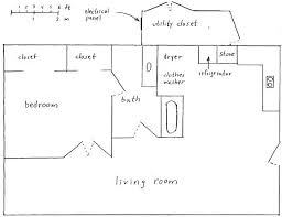 simple house wiring simple image wiring diagram house wiring pictures the wiring diagram on simple house wiring