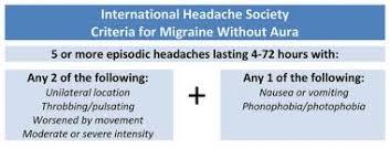 Migraine Headache Clinical Presentation History Physical