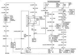 1997 chevy cavalier starter wiring diagram wiring diagram 2004 Chevy Cavalier Radio Wiring Diagram 95 chevy cavalier radio wiring diagram diagrams 2004 chevrolet cavalier radio wiring diagram