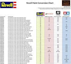 Humbrol Paint Chart Uk Revell Paint Conversion Chart Pdf