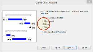 Microsoft Project Gantt Chart Tutorial Template Export