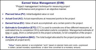 cost control and earned value management geog geospatial  figure 6 1 earned value management measures