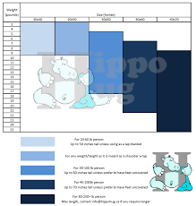 hippo hug weighted blankets size chart
