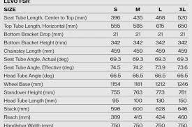 Turbo Size Chart Specialized S Works Turbo Levo Fsr 6fattie Review Prices