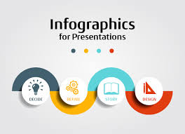 Infographic For Powerpoint Business Powerpoint Presentation Infographics Tips Eslide
