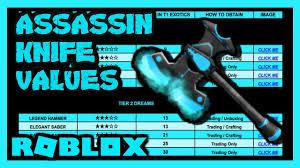 Roblox Assassin Value List April 2019