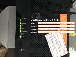 Modem Lights On But No Internet Help Steps To Resolve
