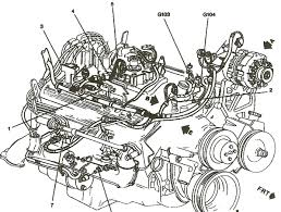 Installing a Fuel Pump with a New Harness Connector on a 1999 2003 moreover Wiring Diagram For 2004 Silverado – The Wiring Diagram as well  likewise  further Need Help With Wiring Of Radio In My Gmc Yukon additionally GMC Manuals also Gmc Yukon Blueprint Yukon Home Plans Ideas Picture as well ups wiring diagrams in addition  additionally car wiring diagram symbols likewise . on ac wiring diagram 2004 gmc yukon pdf