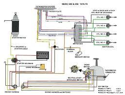 structure scan wiring diagram wiring diagram expert wiring diagram for lowrance structure scan wiring diagram user structurescan wiring diagram lowrance wiring diagrams wiring