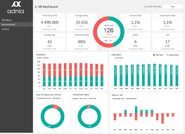 Hr Dashboard Template HR Metrics Dashboard Template Dashboard Template Template And Arc 1