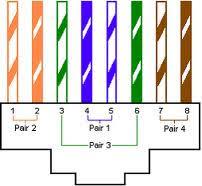 cat5 wiring pattern data wiring diagrams \u2022 cat5 wiring diagram a cat5 wiring map data wiring diagrams u2022 rh naopak co cat5 cable wiring pattern cat5 plug wiring diagram