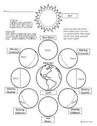 847135d50f2c2107da2155f8de9e490d coloring worksheets earth and space science 915 best images about learning themes outer space on pinterest on space worksheets for kids