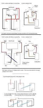 36 volt wiring diagram 12 trusted wiring diagrams • fresh 36 volt trolling motor wiring diagram at 12 24 britishpanto rh britishpanto org 1985 club